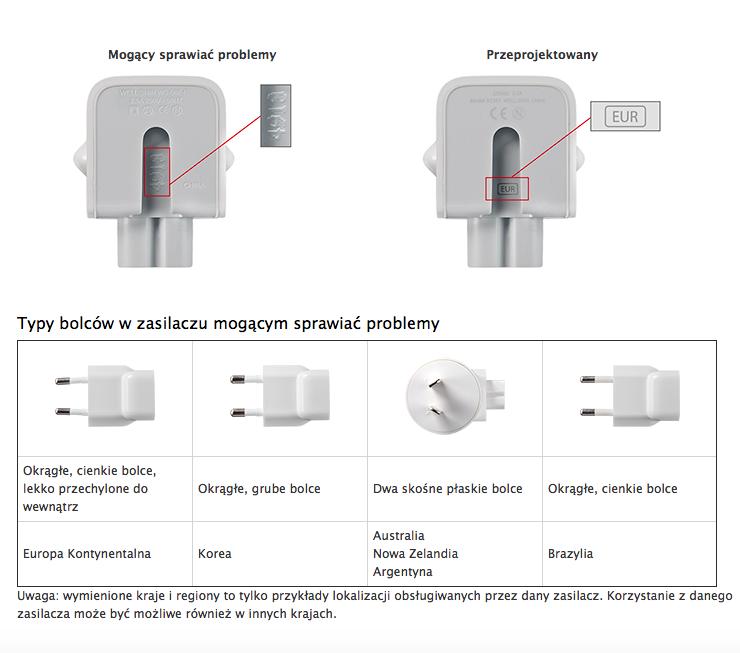Bezpłatna wymiana wadliwych adapterów ściennych w Cortland