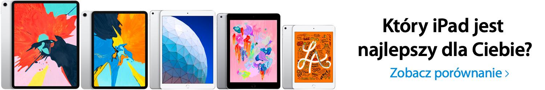 iPad mini kontra inne iPady